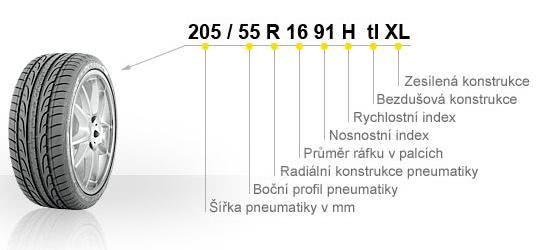 Rozměr pneumatik - vysvětlení kódu na pneumatice.