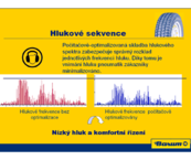 Barum SnoVanis 205/65 R15 99 T RF Zimní